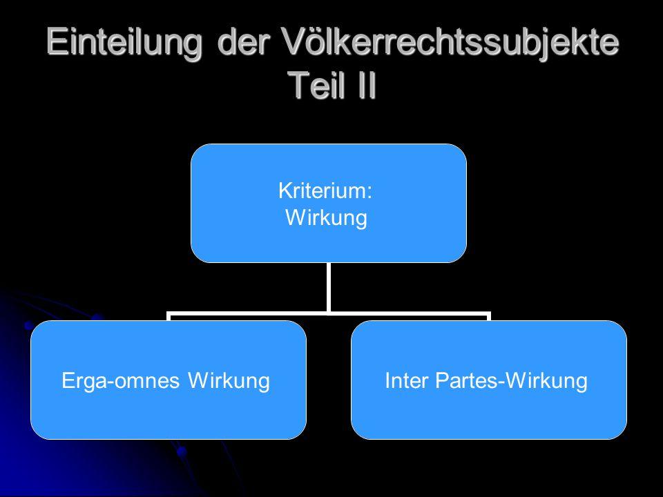 Einteilung der Völkerrechtssubjekte Teil II Kriterium: Wirkung Erga-omnes Wirkung Inter Partes- Wirkung