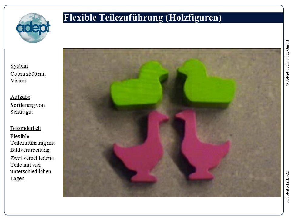 Robotertechnik v2.5 © Adept Technology GmbH Flexible Teilezuführung (Holzfiguren) System Cobra s600 mit Vision Aufgabe Sortierung von Schüttgut Besonderheit Flexible Teilezuführung mit Bildverarbeitung Zwei verschiedene Teile mit vier unterschiedlichen Lagen