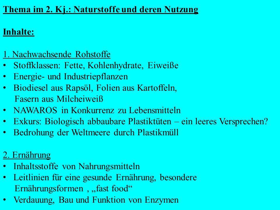 Thema im 2.Kj.: Naturstoffe und deren Nutzung Inhalte: 1.