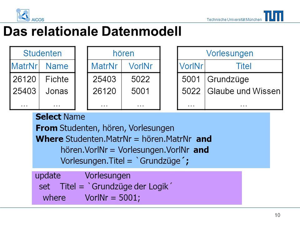 Technische Universität München 10 Das relationale Datenmodell Studenten MatrNrName 26120 25403... Fichte Jonas... hören MatrNrVorlNr 25403 26120... 50
