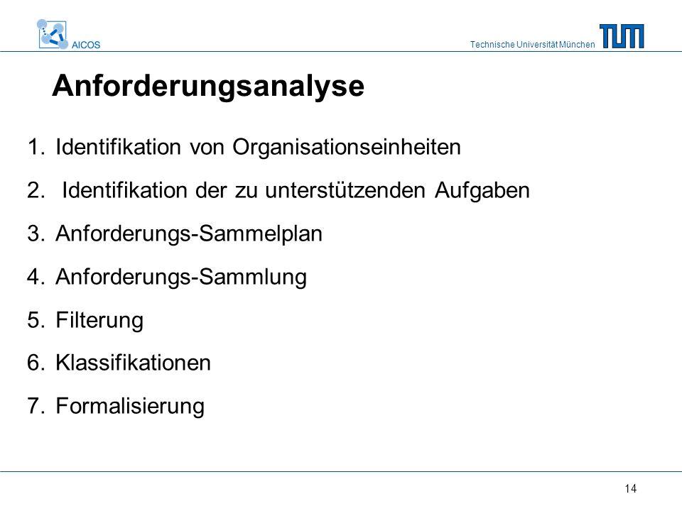 Technische Universität München 14 1.Identifikation von Organisationseinheiten 2. Identifikation der zu unterstützenden Aufgaben 3.Anforderungs-Sammelp