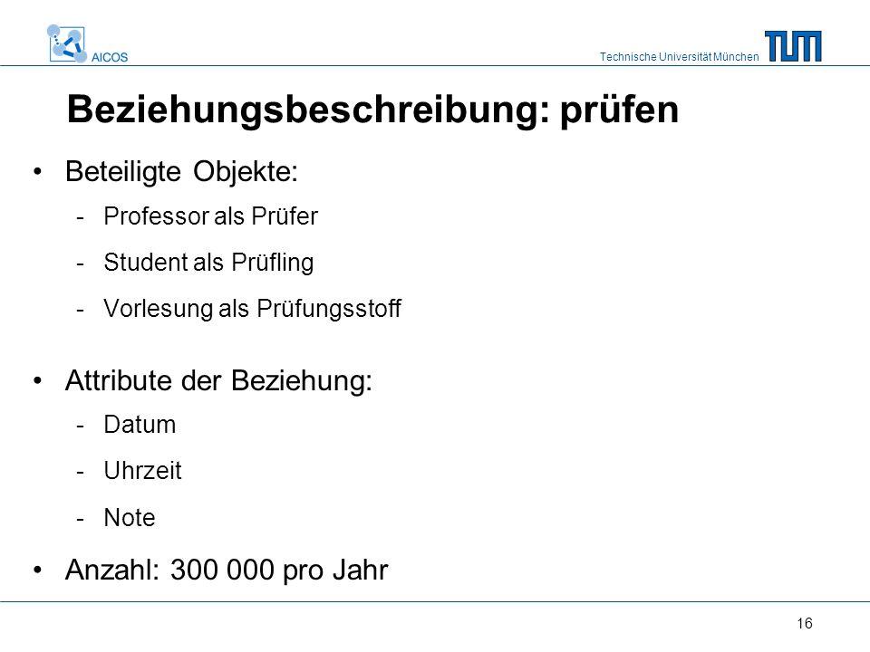 Technische Universität München 16 Beteiligte Objekte: -Professor als Prüfer -Student als Prüfling -Vorlesung als Prüfungsstoff Attribute der Beziehung