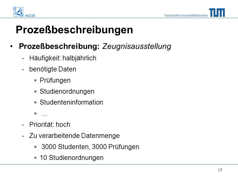 Technische Universität München 17 Prozeßbeschreibung: Zeugnisausstellung -Häufigkeit: halbjährlich -benötigte Daten  Prüfungen  Studienordnungen  S