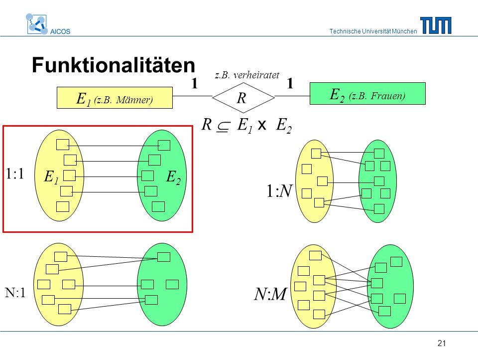 Technische Universität München 21 E 1 (z.B. Männer) E 2 (z.B. Frauen) R 11 R  E 1 x E 2 1:N N:MN:M E1E1 E 2 1:1 N:1 Funktionalitäten z.B. verheiratet