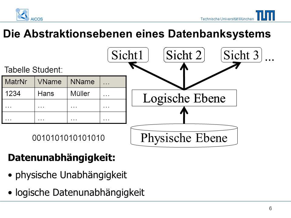 Technische Universität München 6 Die Abstraktionsebenen eines Datenbanksystems Datenunabhängigkeit: physische Unabhängigkeit logische Datenunabhängigk