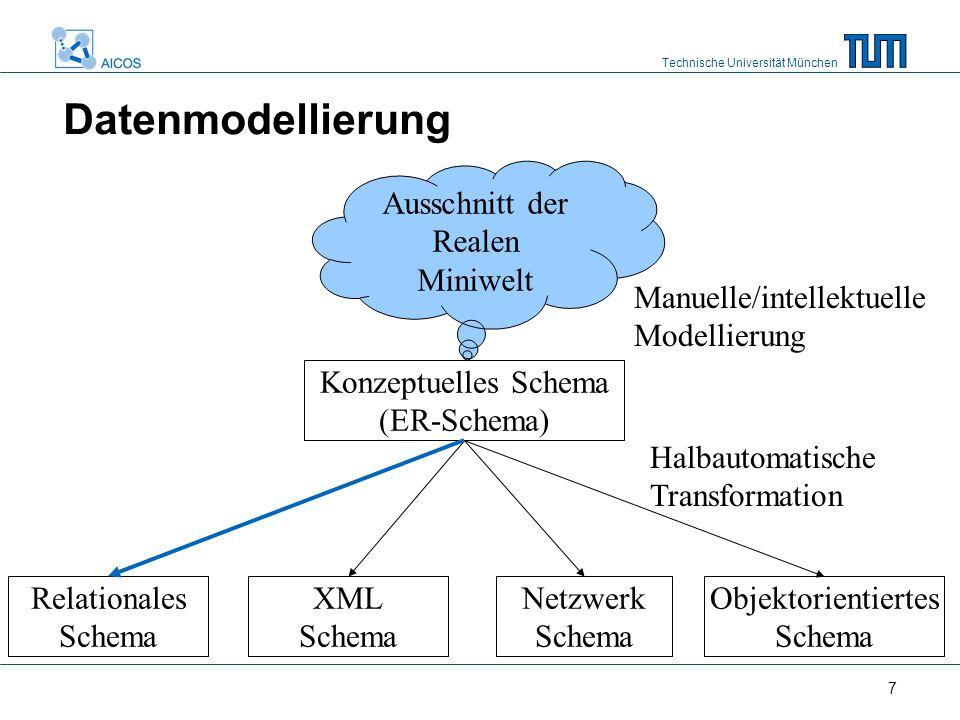 Technische Universität München 7 Datenmodellierung Relationales Schema Netzwerk Schema Objektorientiertes Schema Konzeptuelles Schema (ER-Schema) Manu