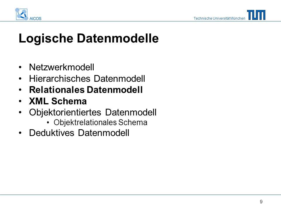 Technische Universität München 9 Logische Datenmodelle Netzwerkmodell Hierarchisches Datenmodell Relationales Datenmodell XML Schema Objektorientierte