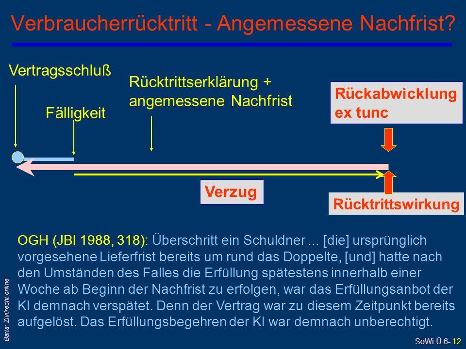 SoWi Ü 6- 12 Barta: Zivilrecht online Verbraucherrücktritt - Angemessene Nachfrist.