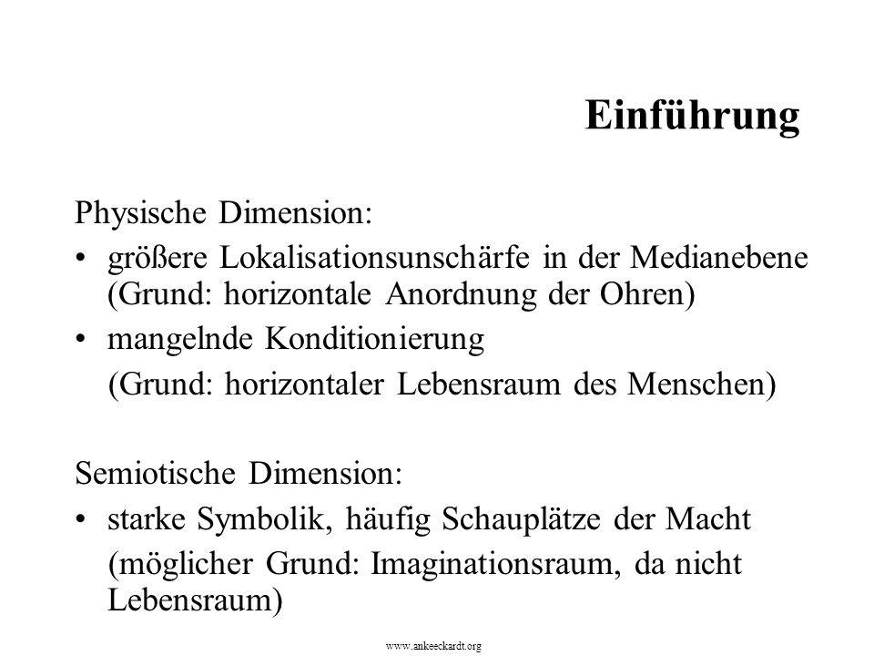 Einführung Physische Dimension: größere Lokalisationsunschärfe in der Medianebene (Grund: horizontale Anordnung der Ohren) mangelnde Konditionierung (
