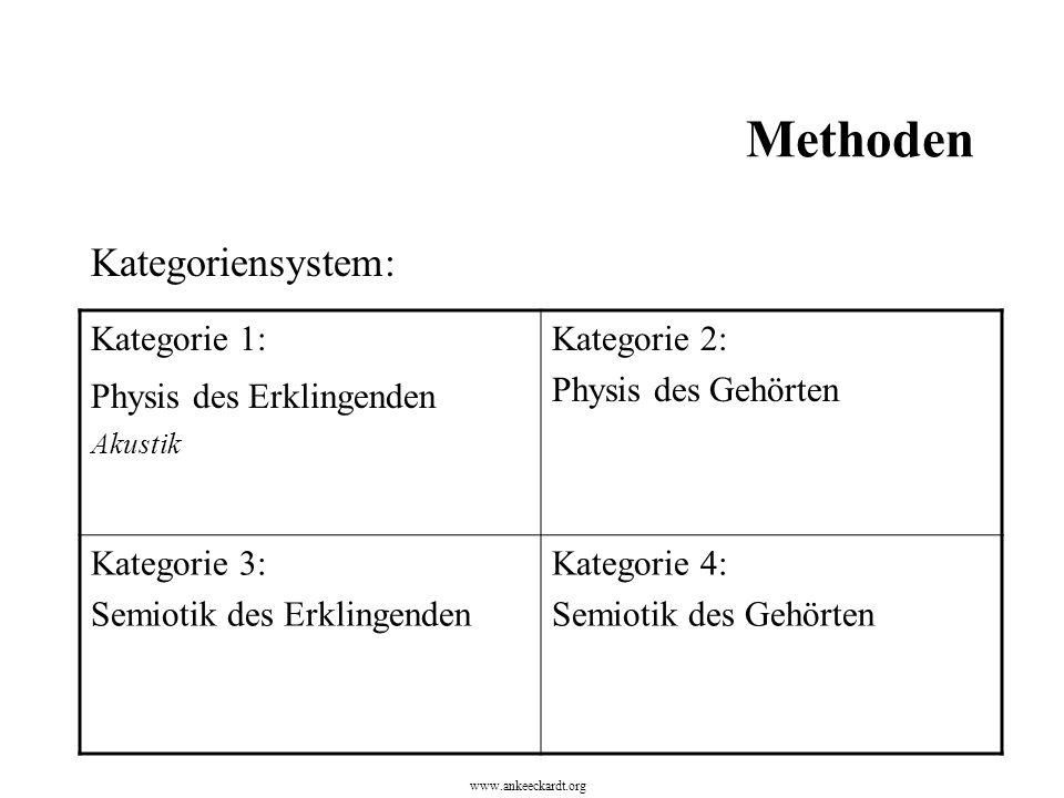 Methoden Kategoriensystem: Kategorie 1: Physis des Erklingenden Akustik Kategorie 2: Physis des Gehörten Kategorie 3: Semiotik des Erklingenden Kategorie 4: Semiotik des Gehörten www.ankeeckardt.org