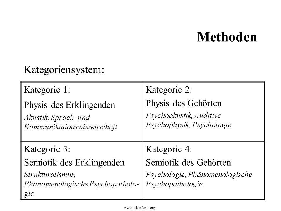 Methoden Kategoriensystem: Kategorie 1: Physis des Erklingenden Akustik, Sprach- und Kommunikationswissenschaft Kategorie 2: Physis des Gehörten Psych