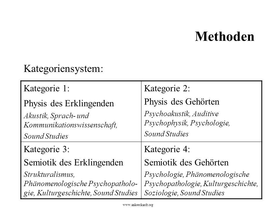 Methoden Kategoriensystem: Kategorie 1: Physis des Erklingenden Akustik, Sprach- und Kommunikationswissenschaft, Sound Studies Kategorie 2: Physis des