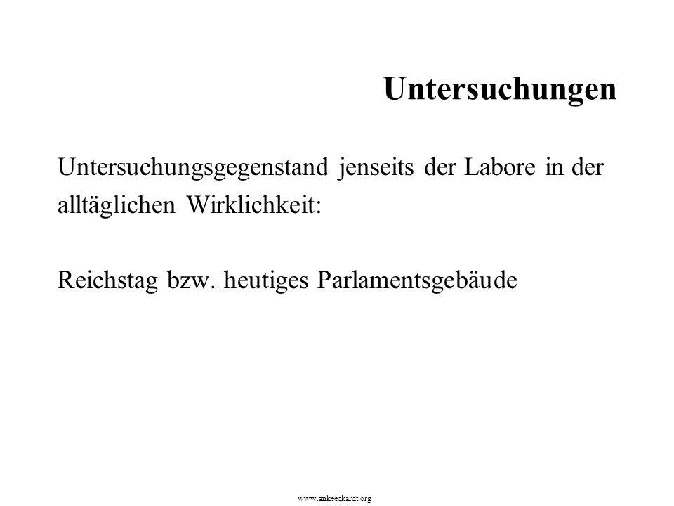 Untersuchungen Untersuchungsgegenstand jenseits der Labore in der alltäglichen Wirklichkeit: Reichstag bzw. heutiges Parlamentsgebäude www.ankeeckardt