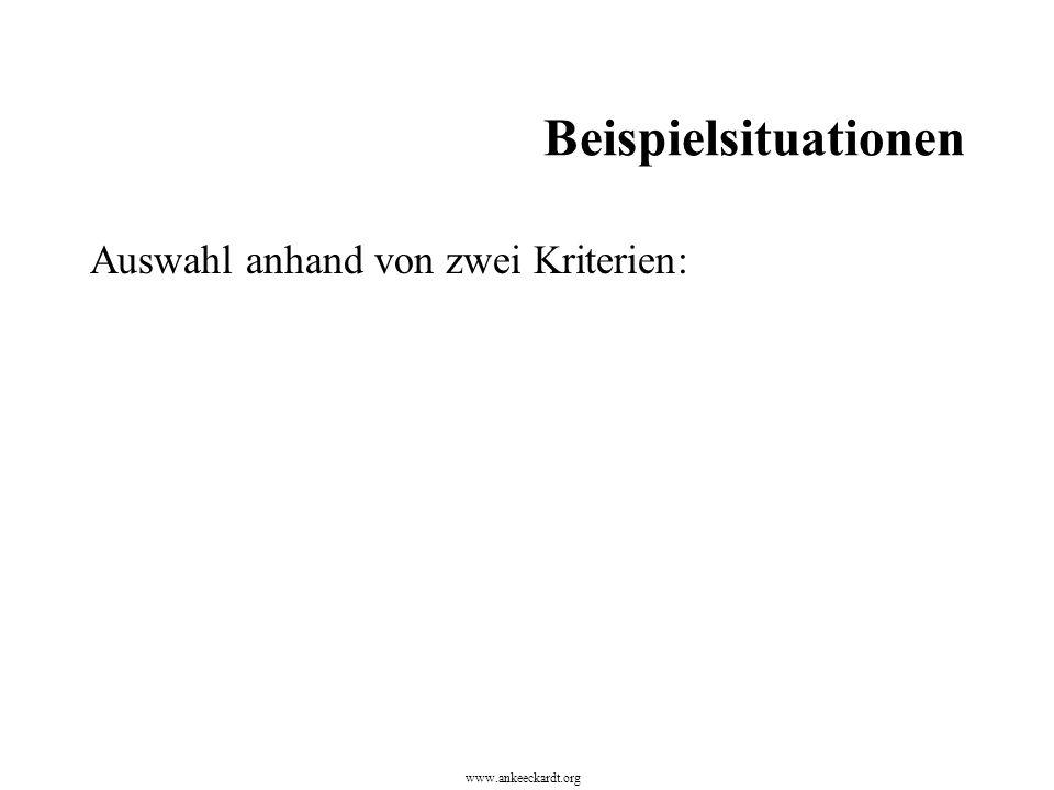 Beispielsituationen Auswahl anhand von zwei Kriterien: www.ankeeckardt.org