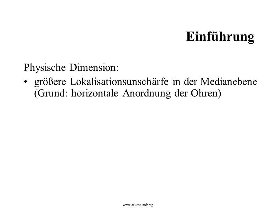 Einführung Physische Dimension: größere Lokalisationsunschärfe in der Medianebene (Grund: horizontale Anordnung der Ohren) www.ankeeckardt.org