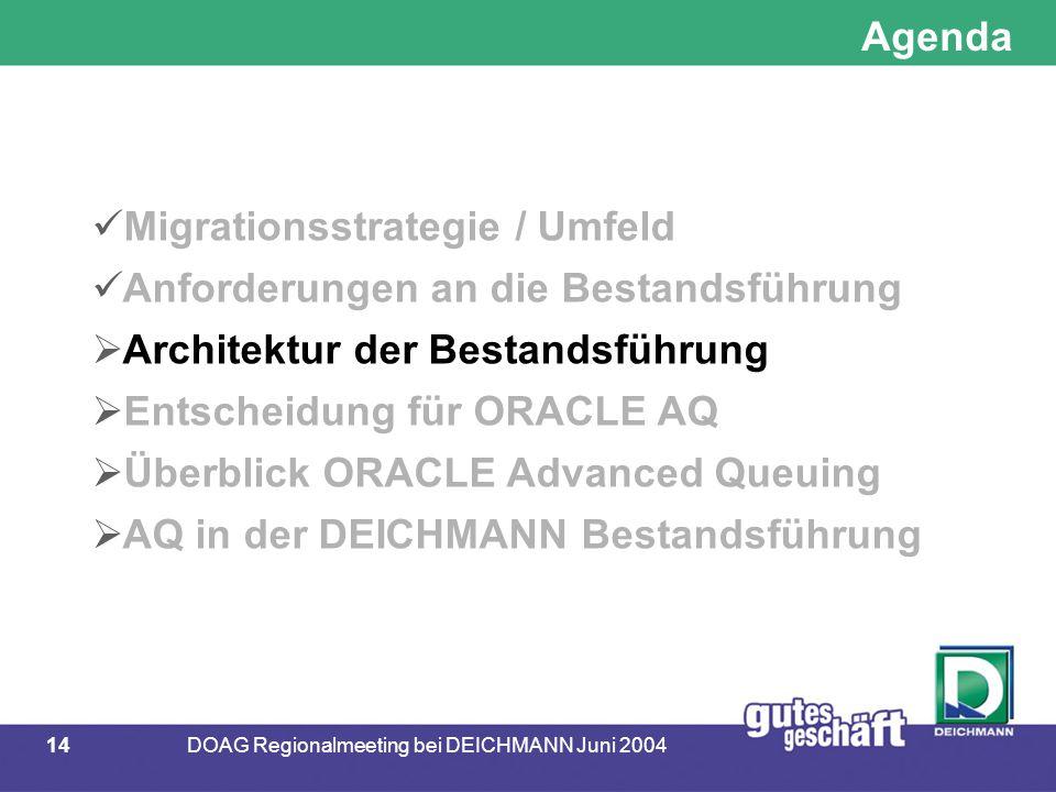 14DOAG Regionalmeeting bei DEICHMANN Juni 2004 Agenda Migrationsstrategie / Umfeld Anforderungen an die Bestandsführung  Architektur der Bestandsführ