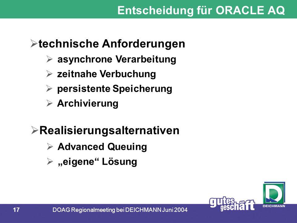 """17DOAG Regionalmeeting bei DEICHMANN Juni 2004  Realisierungsalternativen  Advanced Queuing  """"eigene"""" Lösung Entscheidung für ORACLE AQ  technisch"""