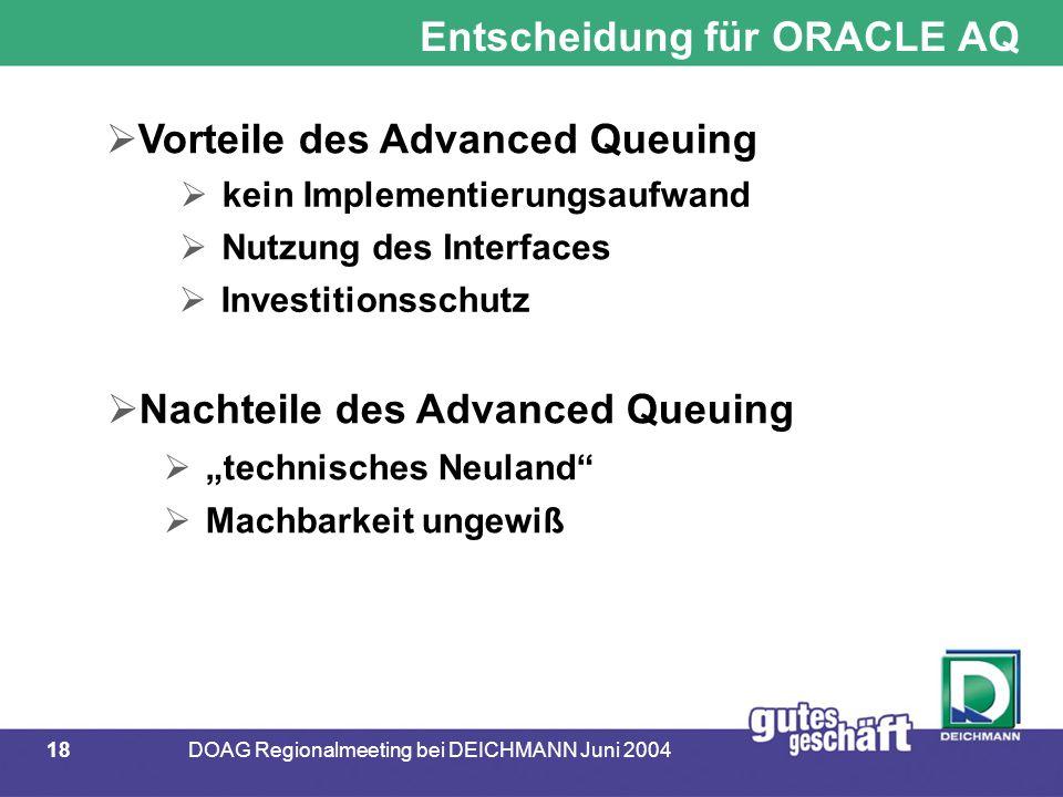 """18DOAG Regionalmeeting bei DEICHMANN Juni 2004 Entscheidung für ORACLE AQ  Vorteile des Advanced Queuing  Nachteile des Advanced Queuing  """"technisches Neuland  Machbarkeit ungewiß  kein Implementierungsaufwand  Nutzung des Interfaces  Investitionsschutz"""