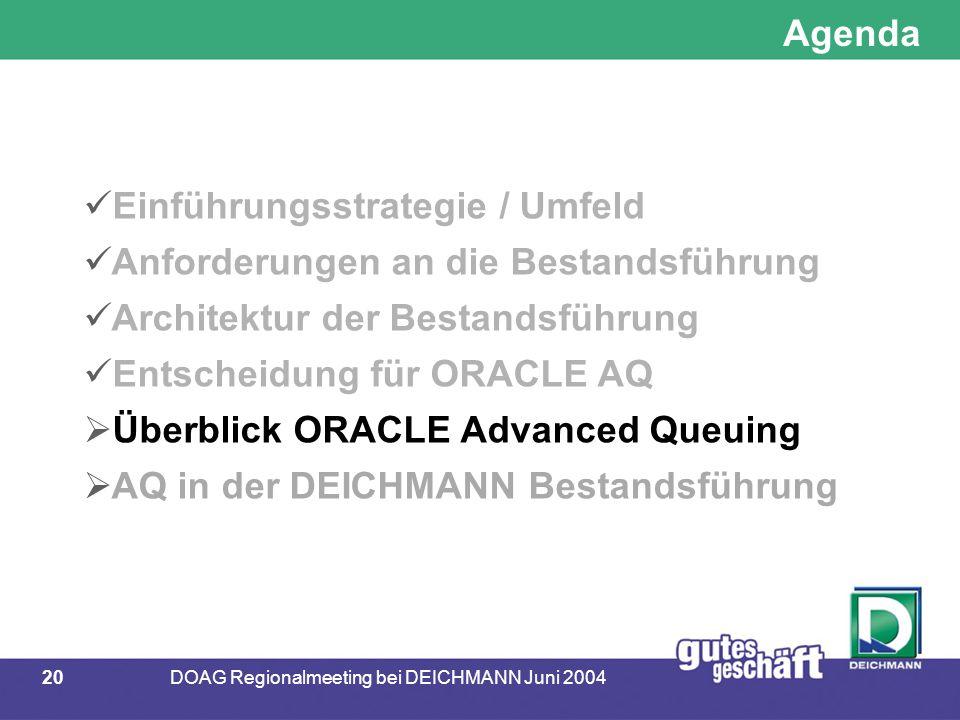 20DOAG Regionalmeeting bei DEICHMANN Juni 2004 Agenda Einführungsstrategie / Umfeld Anforderungen an die Bestandsführung Architektur der Bestandsführung Entscheidung für ORACLE AQ  Überblick ORACLE Advanced Queuing  AQ in der DEICHMANN Bestandsführung