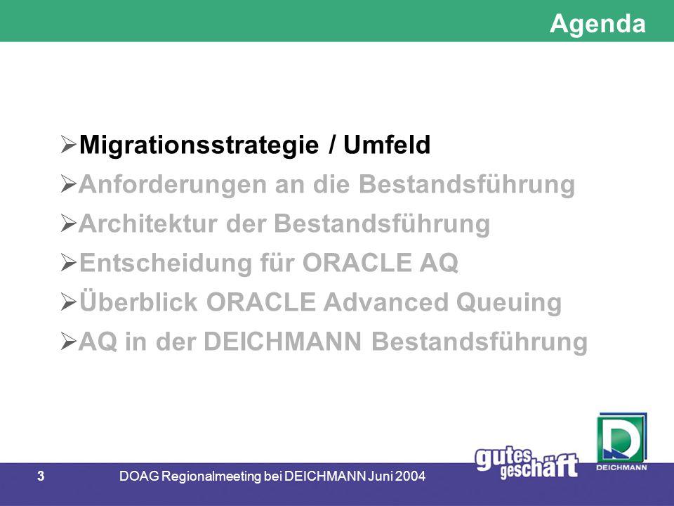 3DOAG Regionalmeeting bei DEICHMANN Juni 2004 Agenda  Migrationsstrategie / Umfeld  Anforderungen an die Bestandsführung  Architektur der Bestandsführung  Entscheidung für ORACLE AQ  Überblick ORACLE Advanced Queuing  AQ in der DEICHMANN Bestandsführung