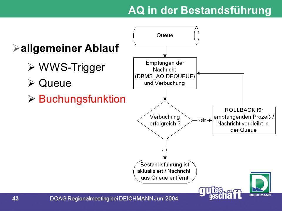 43DOAG Regionalmeeting bei DEICHMANN Juni 2004 AQ in der Bestandsführung  allgemeiner Ablauf  WWS-Trigger  Queue  Buchungsfunktion