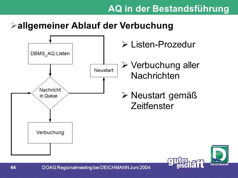 44DOAG Regionalmeeting bei DEICHMANN Juni 2004 AQ in der Bestandsführung  allgemeiner Ablauf der Verbuchung  Listen-Prozedur  Verbuchung aller Nachrichten  Neustart gemäß Zeitfenster