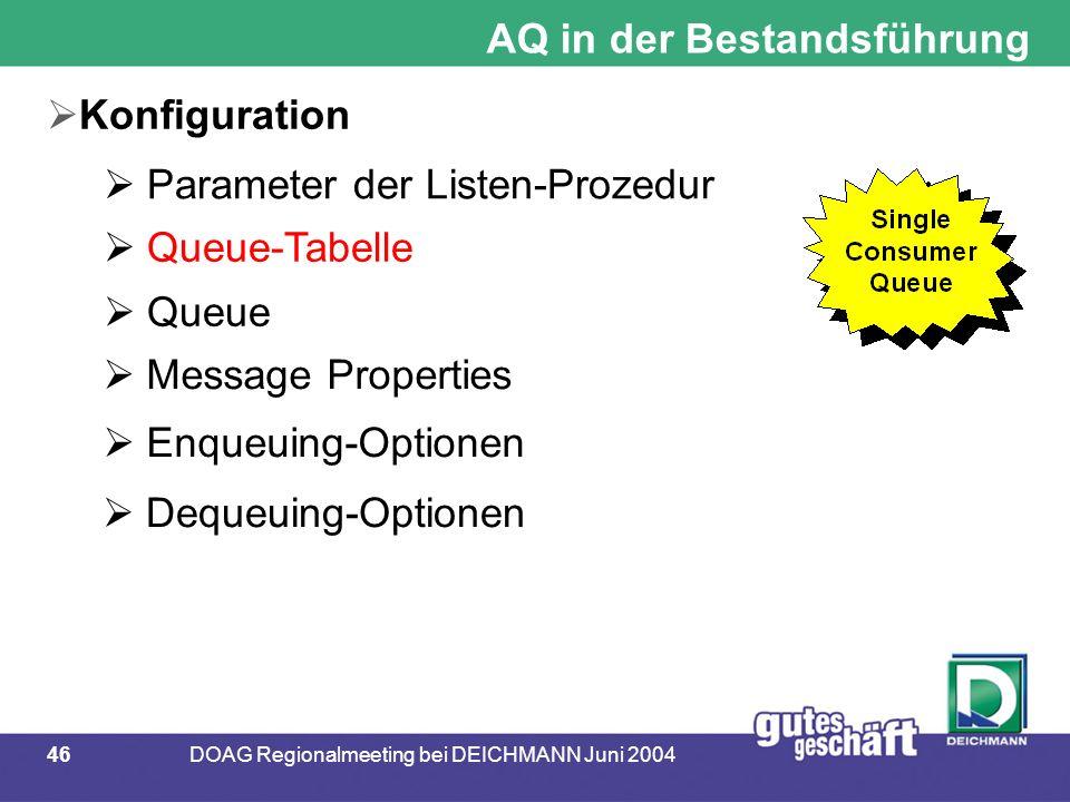 46DOAG Regionalmeeting bei DEICHMANN Juni 2004 AQ in der Bestandsführung  Konfiguration  Parameter der Listen-Prozedur  Queue-Tabelle  Queue  Message Properties  Enqueuing-Optionen  Dequeuing-Optionen