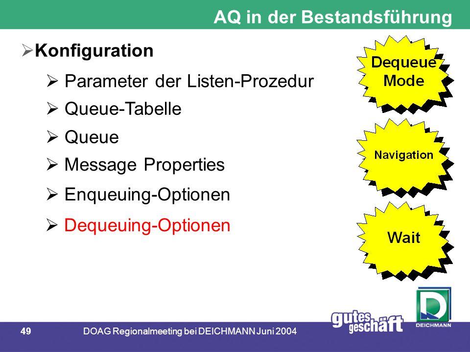 49DOAG Regionalmeeting bei DEICHMANN Juni 2004 AQ in der Bestandsführung  Konfiguration  Parameter der Listen-Prozedur  Queue-Tabelle  Queue  Message Properties  Enqueuing-Optionen  Dequeuing-Optionen