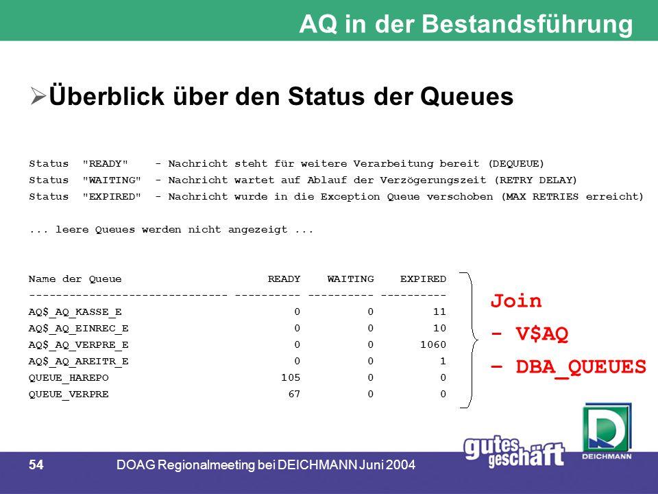 54DOAG Regionalmeeting bei DEICHMANN Juni 2004 AQ in der Bestandsführung  Überblick über den Status der Queues Status READY - Nachricht steht für weitere Verarbeitung bereit (DEQUEUE) Status WAITING - Nachricht wartet auf Ablauf der Verzögerungszeit (RETRY DELAY) Status EXPIRED - Nachricht wurde in die Exception Queue verschoben (MAX RETRIES erreicht)...