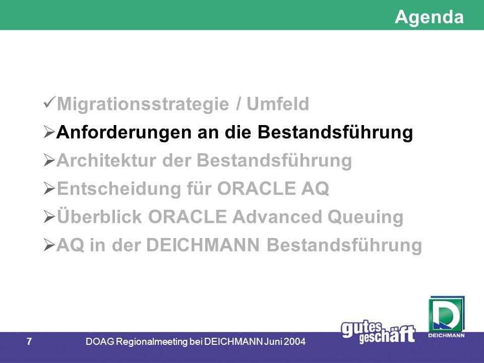 7DOAG Regionalmeeting bei DEICHMANN Juni 2004 Agenda Migrationsstrategie / Umfeld  Anforderungen an die Bestandsführung  Architektur der Bestandsführung  Entscheidung für ORACLE AQ  Überblick ORACLE Advanced Queuing  AQ in der DEICHMANN Bestandsführung
