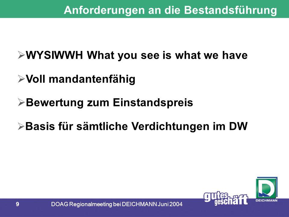 9DOAG Regionalmeeting bei DEICHMANN Juni 2004 Anforderungen an die Bestandsführung  WYSIWWH What you see is what we have  Voll mandantenfähig  Bewe