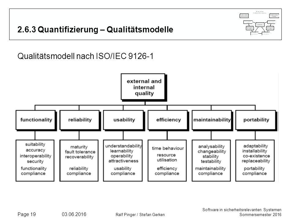 Software in sicherheitsrelevanten Systemen Sommersemester 2016 03.06.2016 Ralf Pinger / Stefan Gerken Page 19 2.6.3 Quantifizierung – Qualitätsmodelle Qualitätsmodell nach ISO/IEC 9126-1