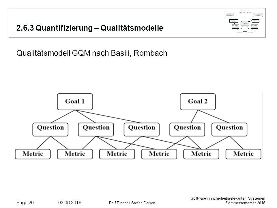 Software in sicherheitsrelevanten Systemen Sommersemester 2016 03.06.2016 Ralf Pinger / Stefan Gerken Page 20 2.6.3 Quantifizierung – Qualitätsmodelle Qualitätsmodell GQM nach Basili, Rombach