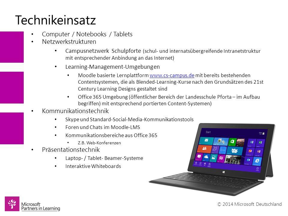 © 2014 Microsoft Deutschland Technikeinsatz Computer / Notebooks / Tablets Netzwerkstrukturen Campusnetzwerk Schulpforte (schul- und internatsübergrei