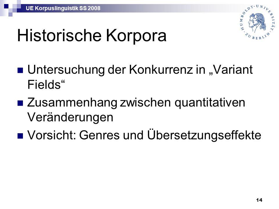 """UE Korpuslinguistik SS 2008 14 Historische Korpora Untersuchung der Konkurrenz in """"Variant Fields Zusammenhang zwischen quantitativen Veränderungen Vorsicht: Genres und Übersetzungseffekte"""