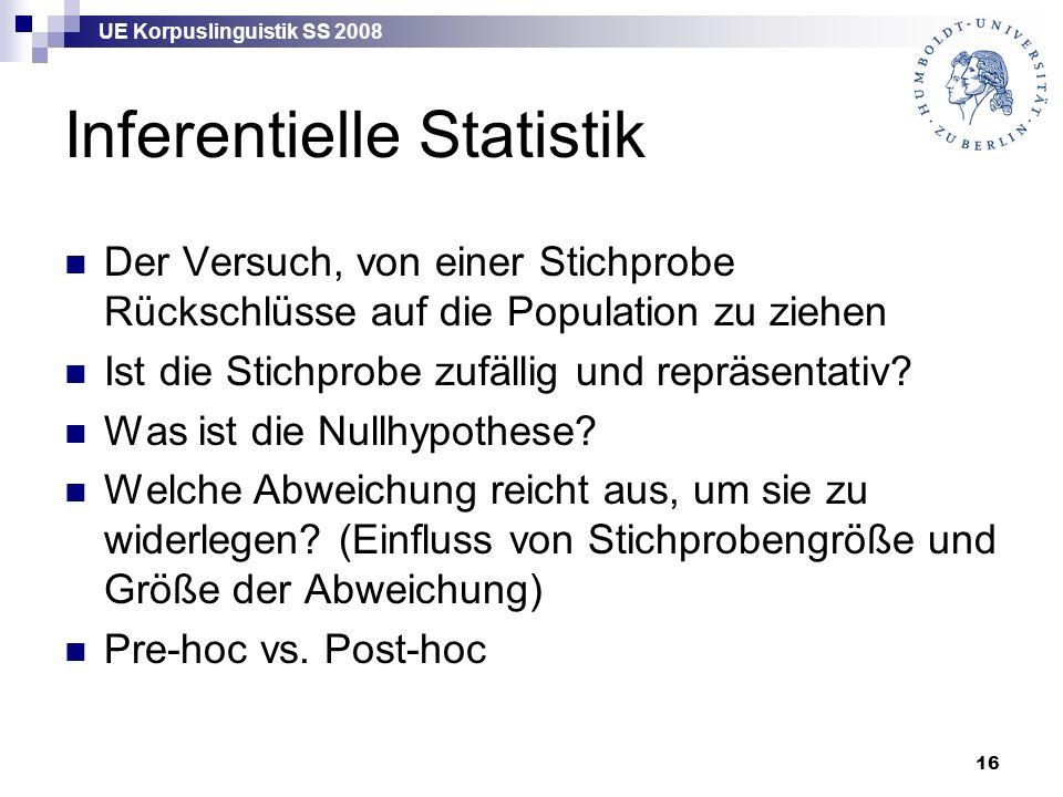 UE Korpuslinguistik SS 2008 16 Inferentielle Statistik Der Versuch, von einer Stichprobe Rückschlüsse auf die Population zu ziehen Ist die Stichprobe zufällig und repräsentativ.
