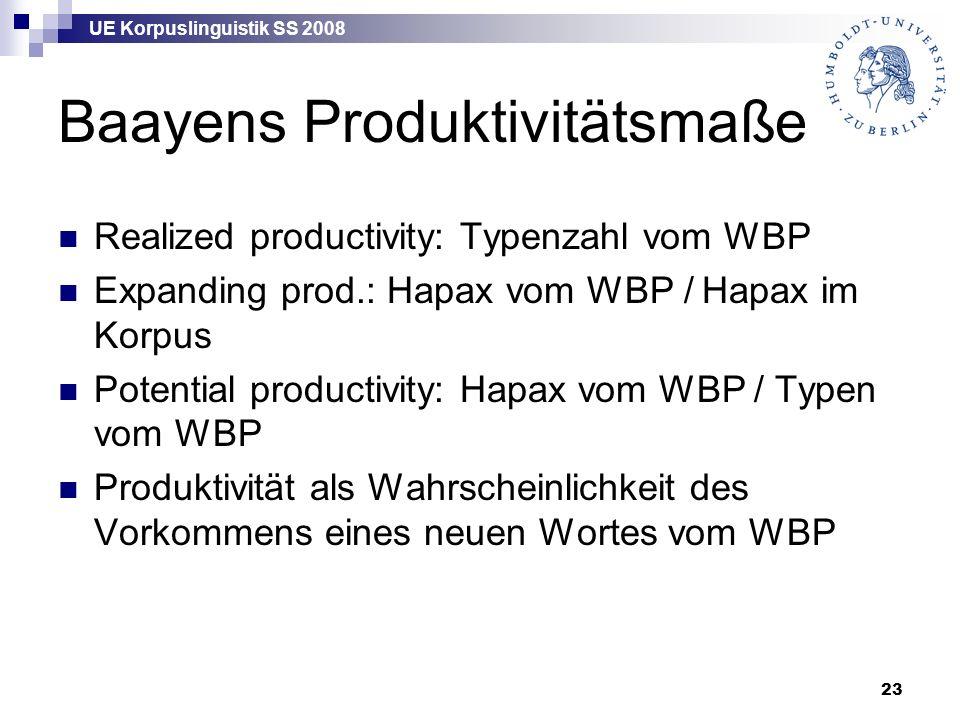 UE Korpuslinguistik SS 2008 23 Baayens Produktivitätsmaße Realized productivity: Typenzahl vom WBP Expanding prod.: Hapax vom WBP / Hapax im Korpus Potential productivity: Hapax vom WBP / Typen vom WBP Produktivität als Wahrscheinlichkeit des Vorkommens eines neuen Wortes vom WBP
