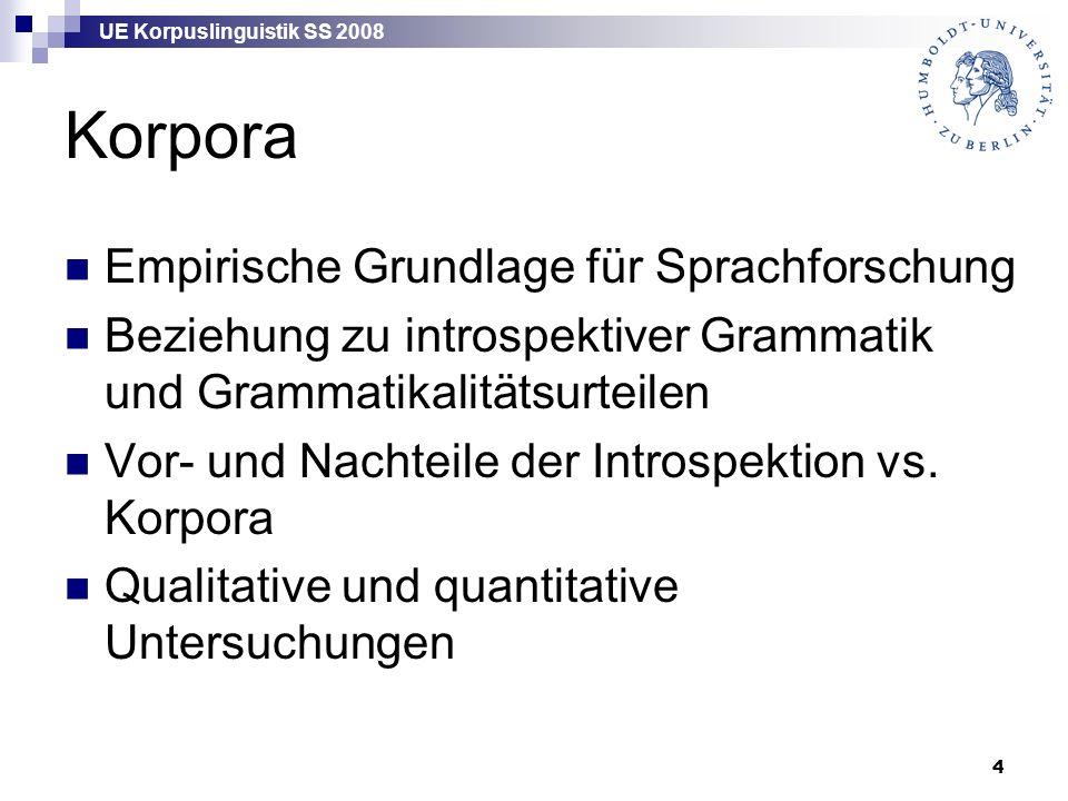 UE Korpuslinguistik SS 2008 5 Metadaten Daten über das Korpus bzw.