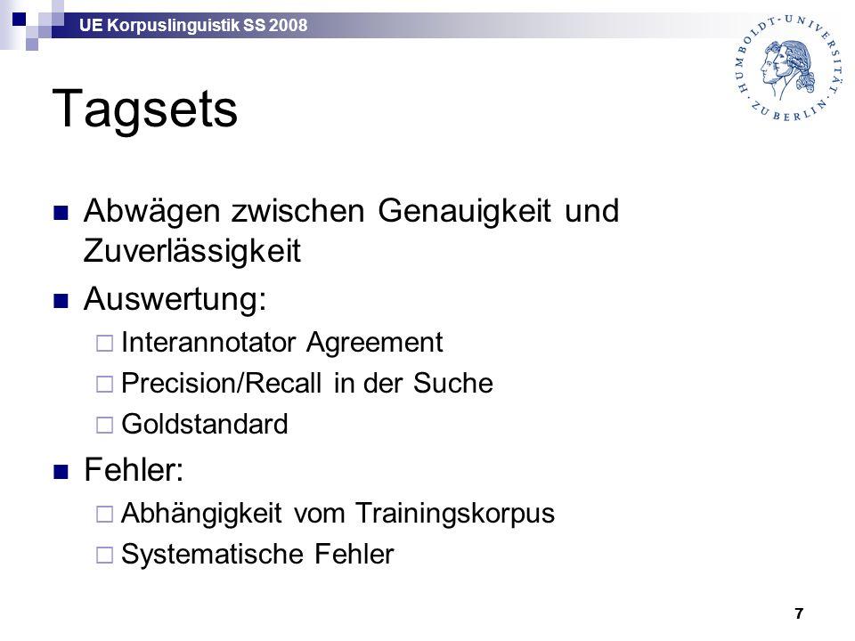 UE Korpuslinguistik SS 2008 18 Lernerkorpora - Design Datenerhebung: Interpretationsschwierigkeiten Übernahme von Vorlagentexten Annotation fehlerhafter Daten (z.B.