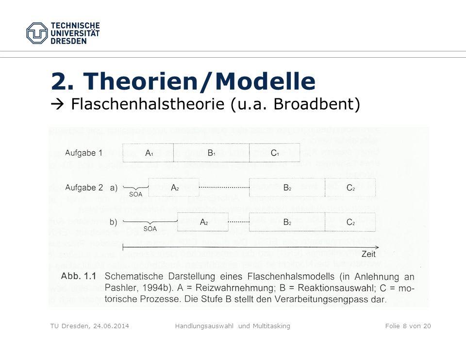 2. Theorien/Modelle  Flaschenhalstheorie (u.a. Broadbent) TU Dresden, 24.06.2014Handlungsauswahl und MultitaskingFolie 8 von 20