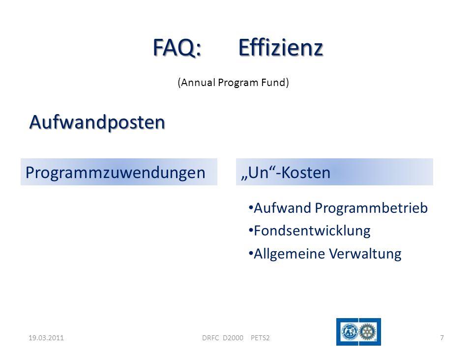 """19.03.2011DRFC D2000 PETS27 FAQ: Effizienz Aufwandposten Programmzuwendungen (Annual Program Fund) """"Un""""-Kosten Aufwand Programmbetrieb Fondsentwicklun"""