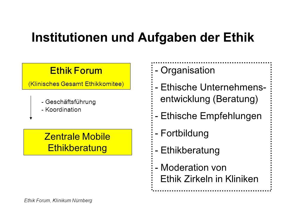 Ethik Forum, Klinikum Nürnberg Konzeption der Ethik Zirkel  Ziel der Ethik- Zirkel ist es, vor Ort die Diskussion von ethischen Themen, die sich aus der Arbeit mit Patienten und Angehörigen ergeben, zu ermöglichen.