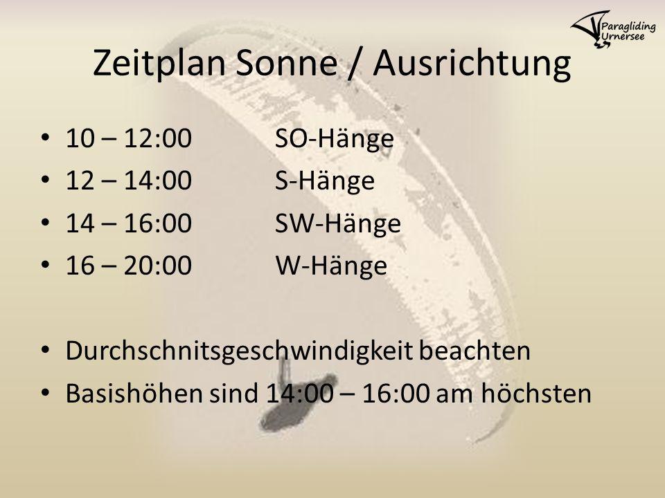 Zeitplan Sonne / Ausrichtung 10 – 12:00SO-Hänge 12 – 14:00S-Hänge 14 – 16:00SW-Hänge 16 – 20:00W-Hänge Durchschnitsgeschwindigkeit beachten Basishöhen sind 14:00 – 16:00 am höchsten