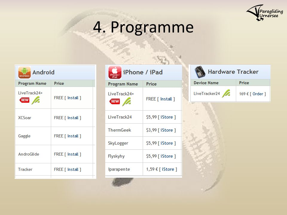 4. Programme