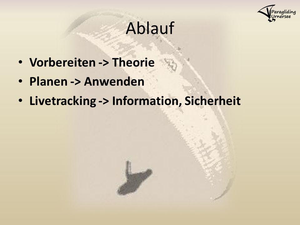 Ablauf Vorbereiten -> Theorie Planen -> Anwenden Livetracking -> Information, Sicherheit