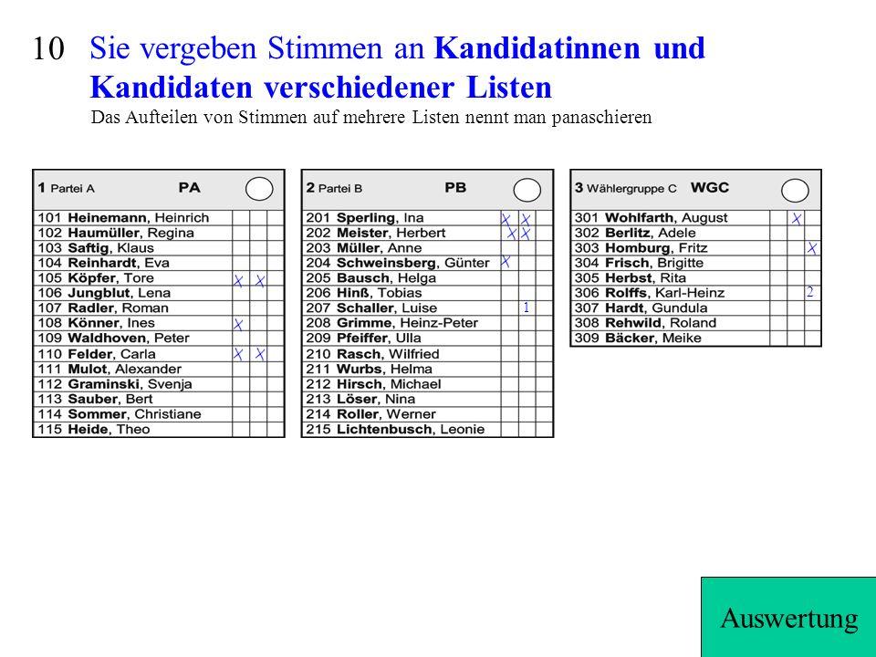 9 Werden dabei alle 15 Stimmen vergeben, ist das Listenkreuz ohne Belang.