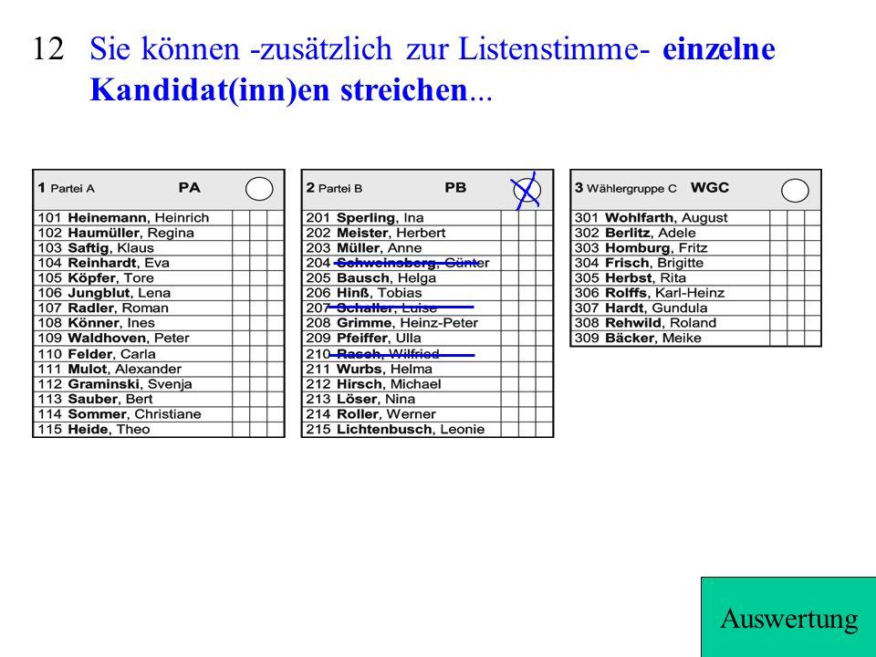 11 5 4 Dabei erhält jede Kandidatin und jeder Kandidat die persönlich zugewiesenen Stimmen.