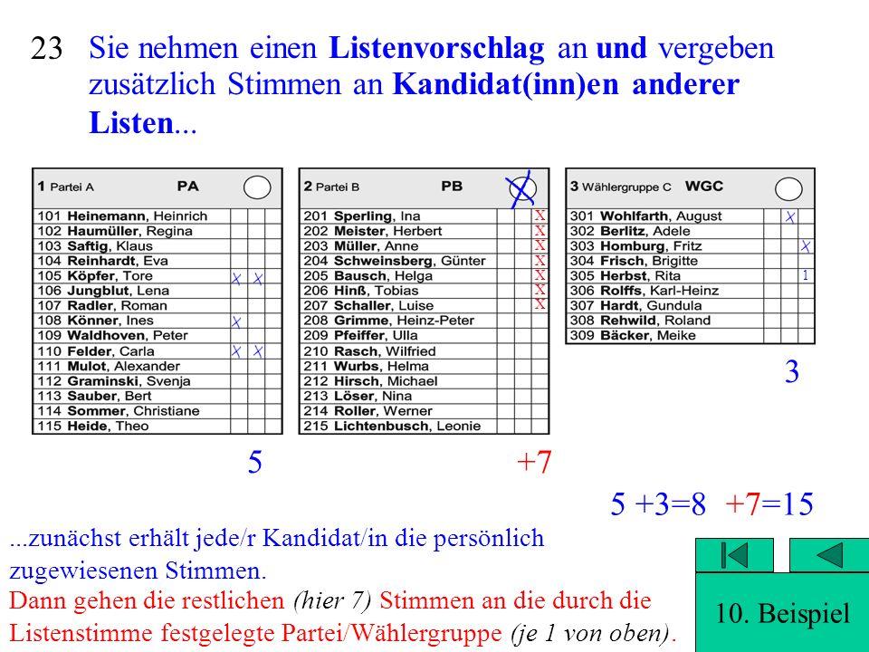 Sie nehmen einen Listenvorschlag an 22 1 Auswertung und vergeben zusätzlich Stimmen an Kandidat(inn)en anderer Listen...