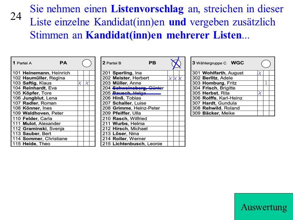 23 5 3 5 +3=8+7=15 +7 X...zunächst erhält jede/r Kandidat/in die persönlich zugewiesenen Stimmen.