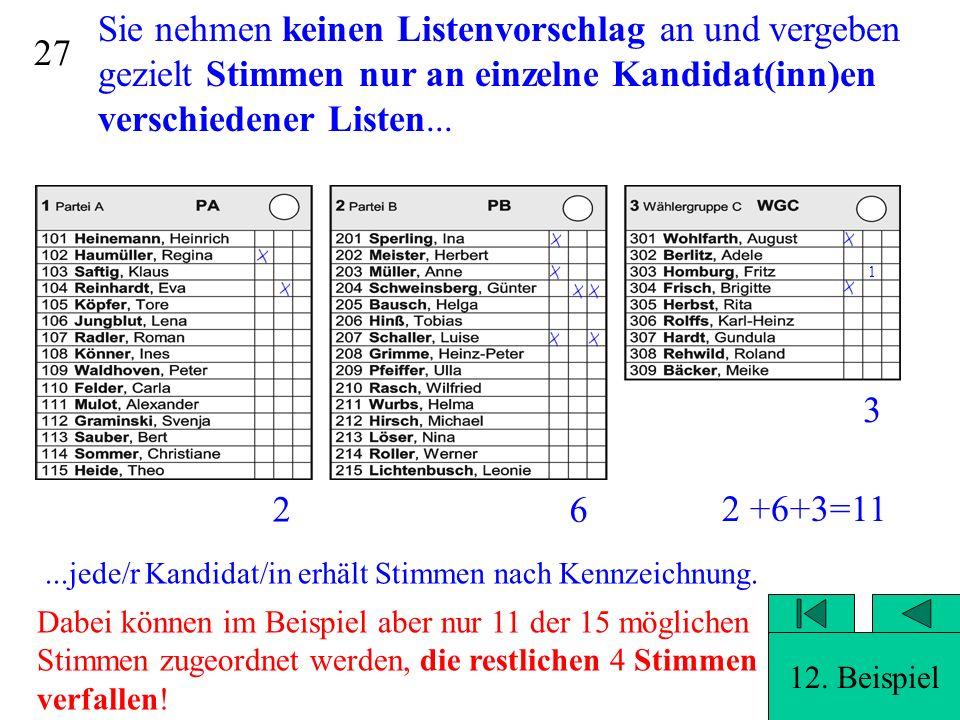 Sie nehmen keinen Listenvorschlag an und vergeben gezielt Stimmen nur an einzelne Kandidat(inn)en verschiedener Listen...